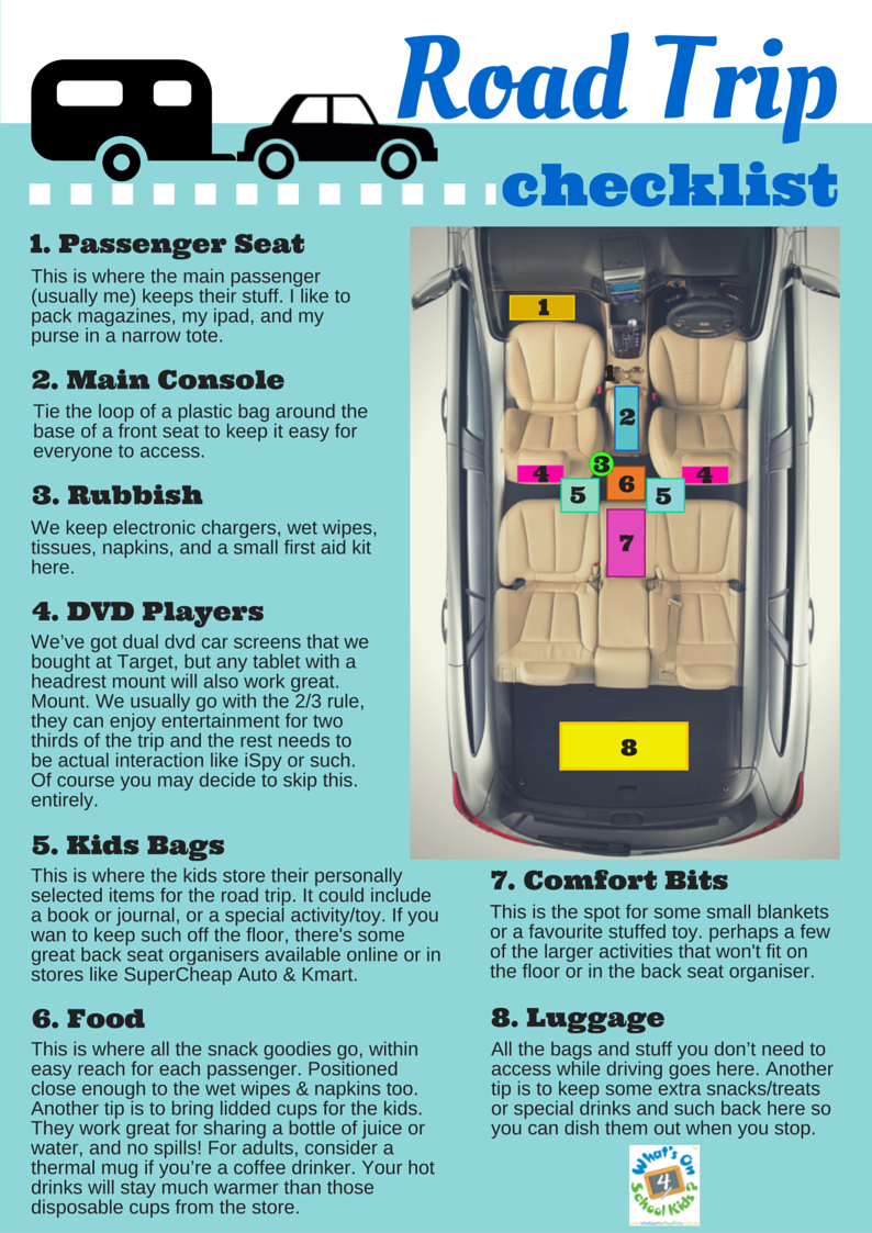 Road Trip Checklist - Whats on 4 Travel